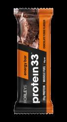 Protein 33 Energy