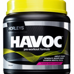 Havoc: Under the Microscope